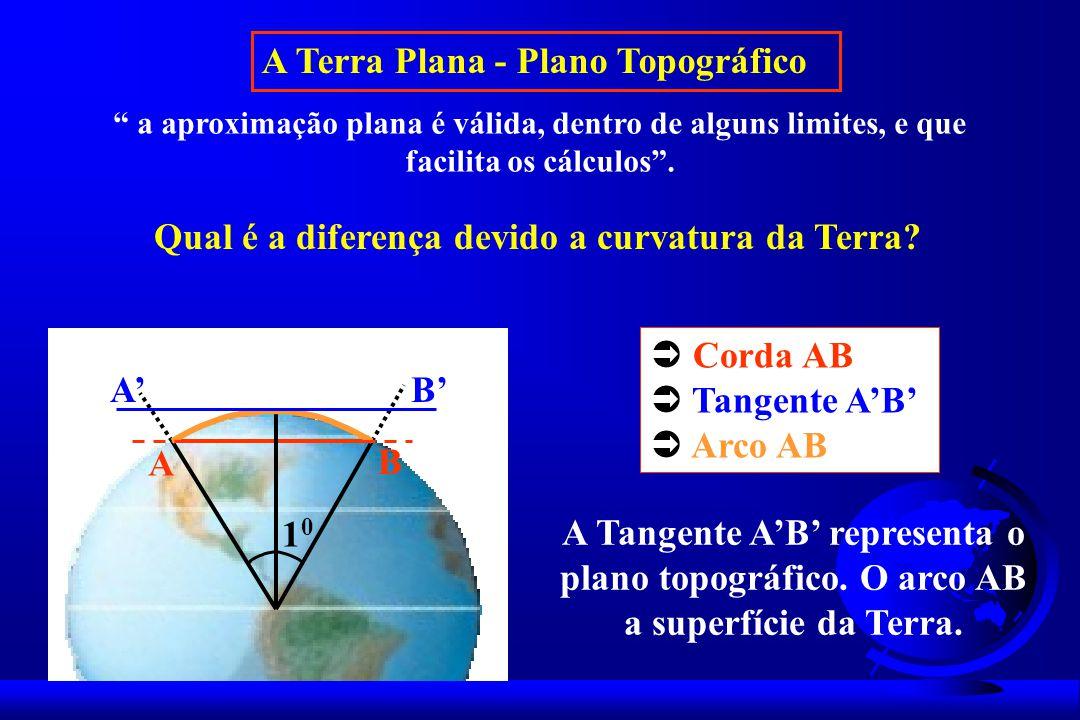 a aproximação plana é válida, dentro de alguns limites, e que facilita os cálculos.