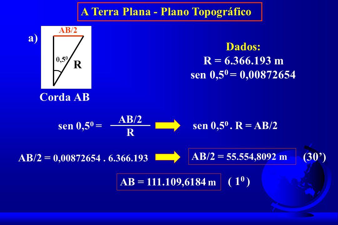 A Terra Plana - Plano Topográfico AB/2 R 0,5 0 a) Corda AB sen 0,5 0 = AB/2 R Dados: R = 6.366.193 m sen 0,5 0 = 0,00872654 sen 0,5 0.