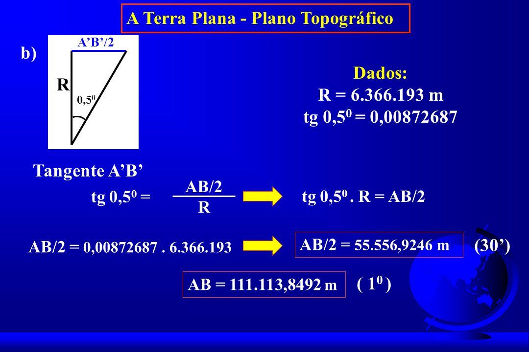 A Terra Plana - Plano Topográfico tg 0,5 0 = AB/2 R Dados: R = 6.366.193 m tg 0,5 0 = 0,00872687 tg 0,5 0.
