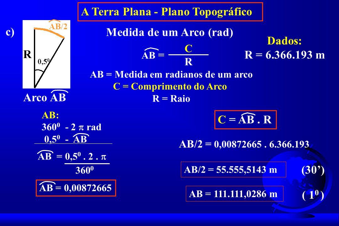 A Terra Plana - Plano Topográfico Dados: R = 6.366.193 m AB/2 = 0,00872665.