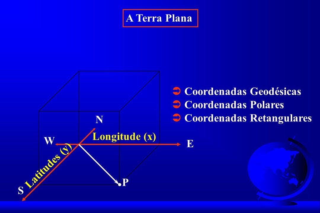 A Terra Plana Coordenadas Geodésicas Coordenadas Polares Coordenadas Retangulares N S E W Longitude (x).P.P Latitudes (y)