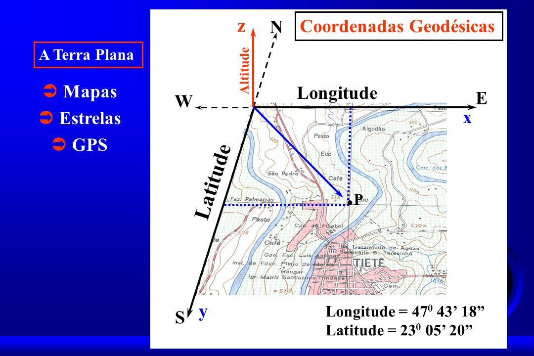 A Terra Plana N S E W.P.P x y Longitude Latitude Longitude = 47 0 43 18 Latitude = 23 0 05 20 Coordenadas Geodésicas z Altitude Mapas Estrelas GPS