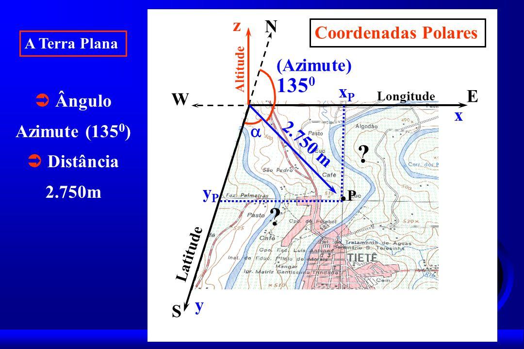 A Terra Plana Ângulo Azimute (135 0 ) Distância 2.750m N S E W.P.P x y Longitude Latitude Coordenadas Polares z Altitude 135 0 (Azimute) yPyP xPxP 2.750 m .