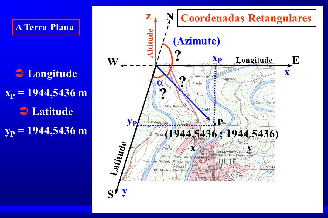 A Terra Plana Longitude x P = 1944,5436 m Latitude y P = 1944,5436 m N S E W.P.P x y Longitude Latitude Coordenadas Retangulares z Altitude (Azimute) yPyP xPxP .