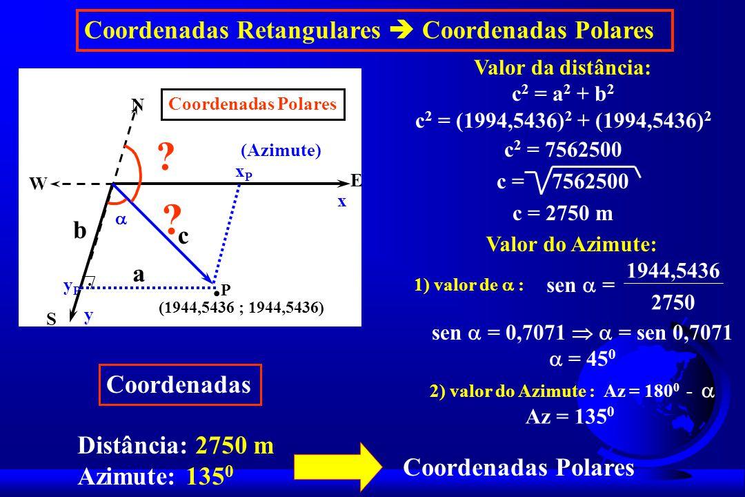 N S E W.P.P x y Coordenadas Polares (Azimute) yPyP xPxP.