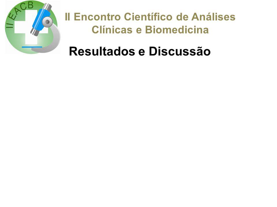 II Encontro Científico de Análises Clínicas e Biomedicina Resultados e Discussão