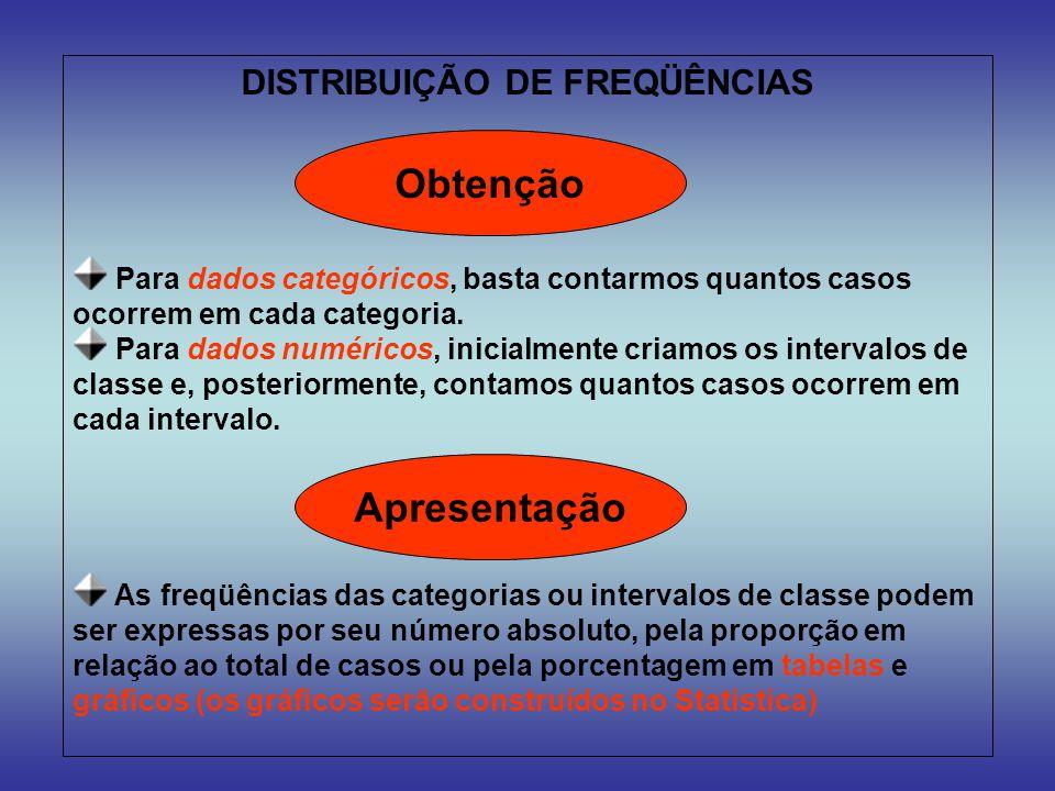 DISTRIBUIÇÃO DE FREQÜÊNCIAS Para dados categóricos, basta contarmos quantos casos ocorrem em cada categoria. Para dados numéricos, inicialmente criamo
