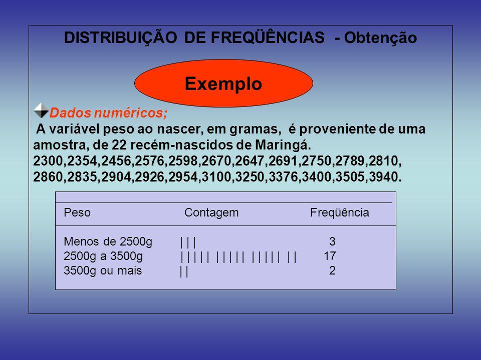 DISTRIBUIÇÃO DE FREQÜÊNCIAS - Obtenção Dados numéricos; A variável peso ao nascer, em gramas, é proveniente de uma amostra, de 22 recém-nascidos de Ma