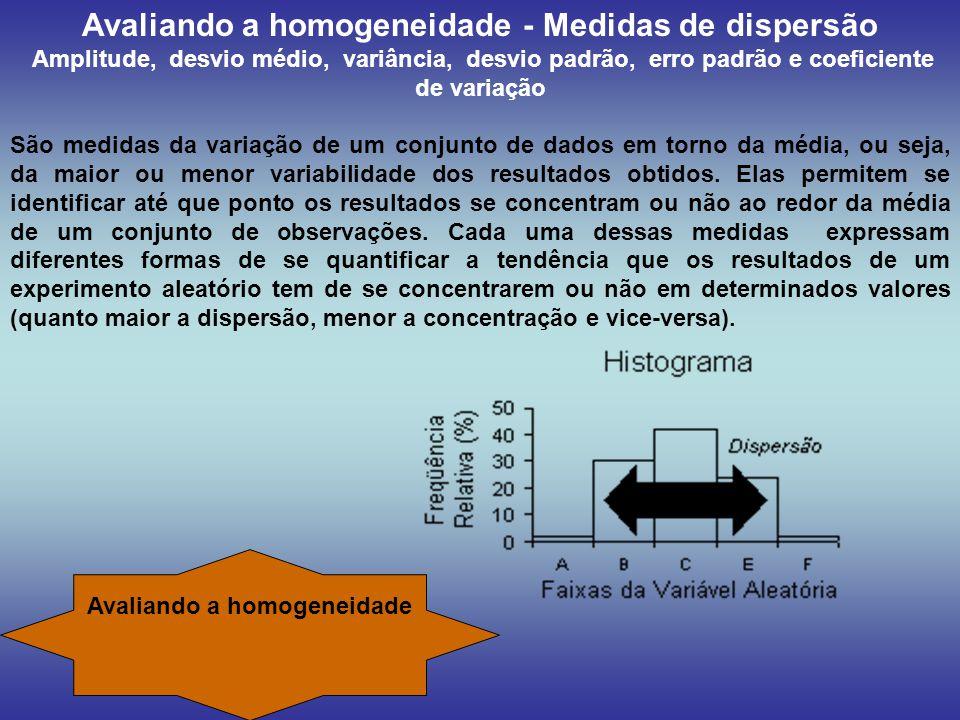 Avaliando a homogeneidade - Medidas de dispersão Amplitude, desvio médio, variância, desvio padrão, erro padrão e coeficiente de variação São medidas