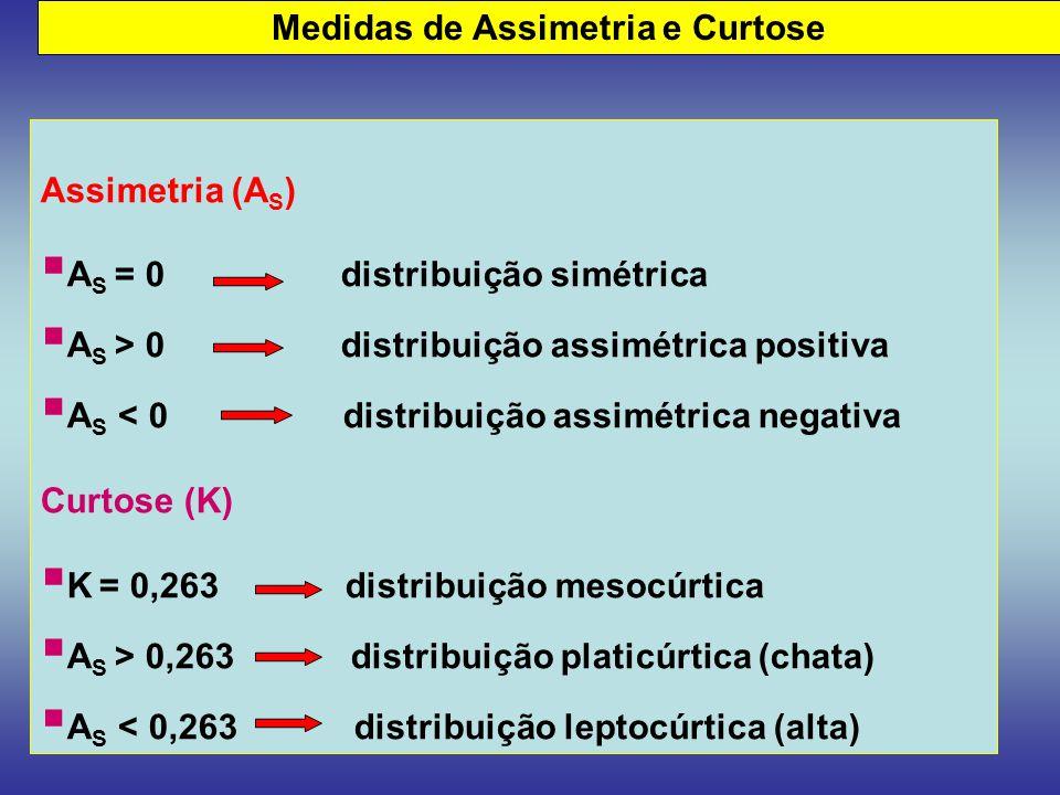 Medidas de Assimetria e Curtose Assimetria (A S ) A S = 0 distribuição simétrica A S > 0 distribuição assimétrica positiva A S < 0 distribuição assimé