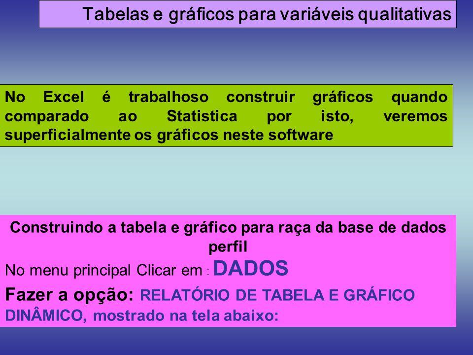 Tabelas e gráficos para variáveis qualitativas Construindo a tabela e gráfico para raça da base de dados perfil No menu principal Clicar em : DADOS Fa