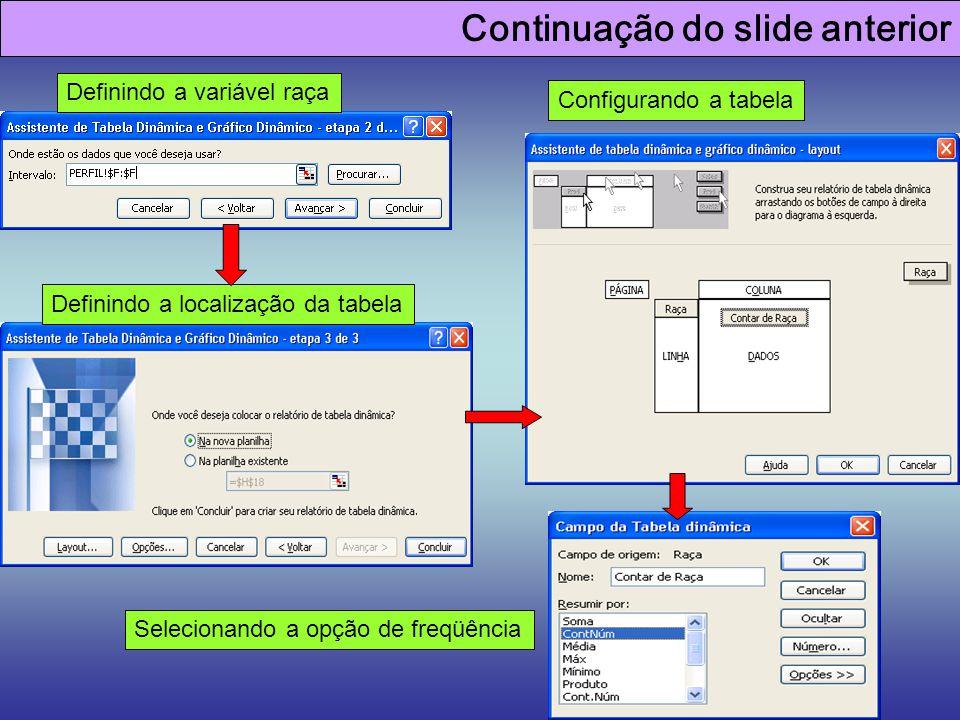 Continuação do slide anterior Definindo a variável raça Definindo a localização da tabela Configurando a tabela Selecionando a opção de freqüência