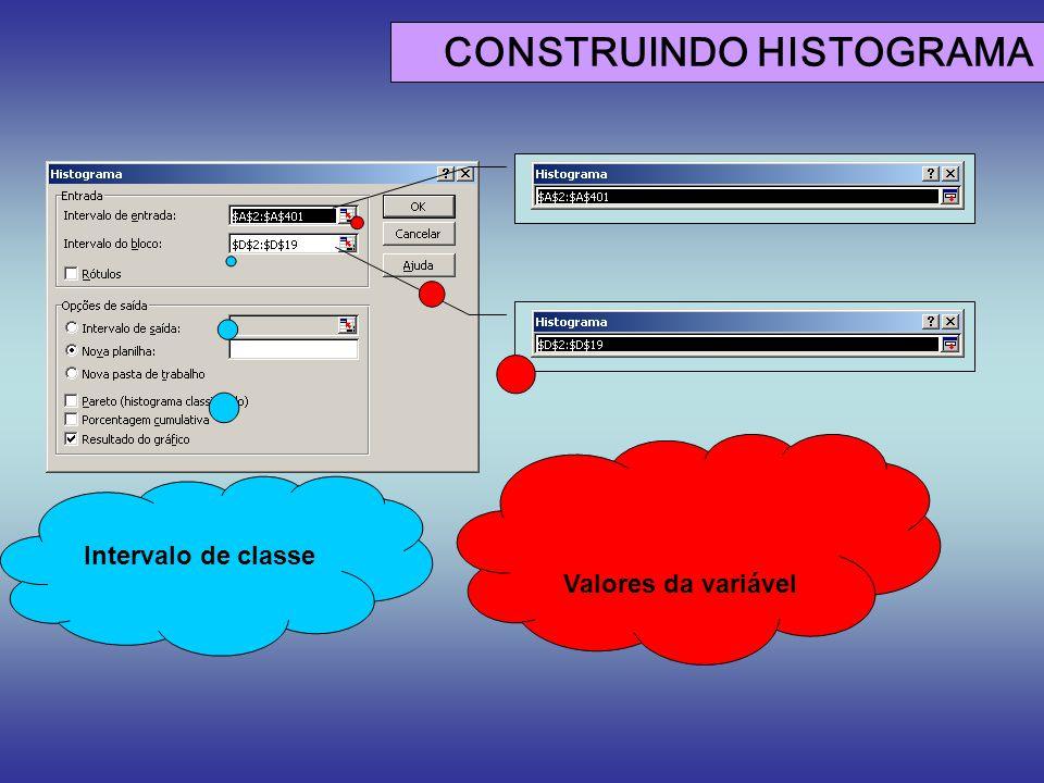 CONSTRUINDO HISTOGRAMA Valores da variável Intervalo de classe