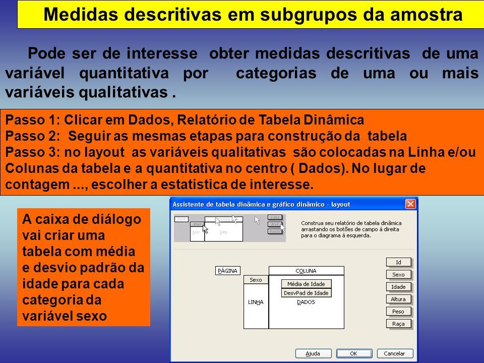 Medidas descritivas em subgrupos da amostra Pode ser de interesse obter medidas descritivas de uma variável quantitativa por categorias de uma ou mais