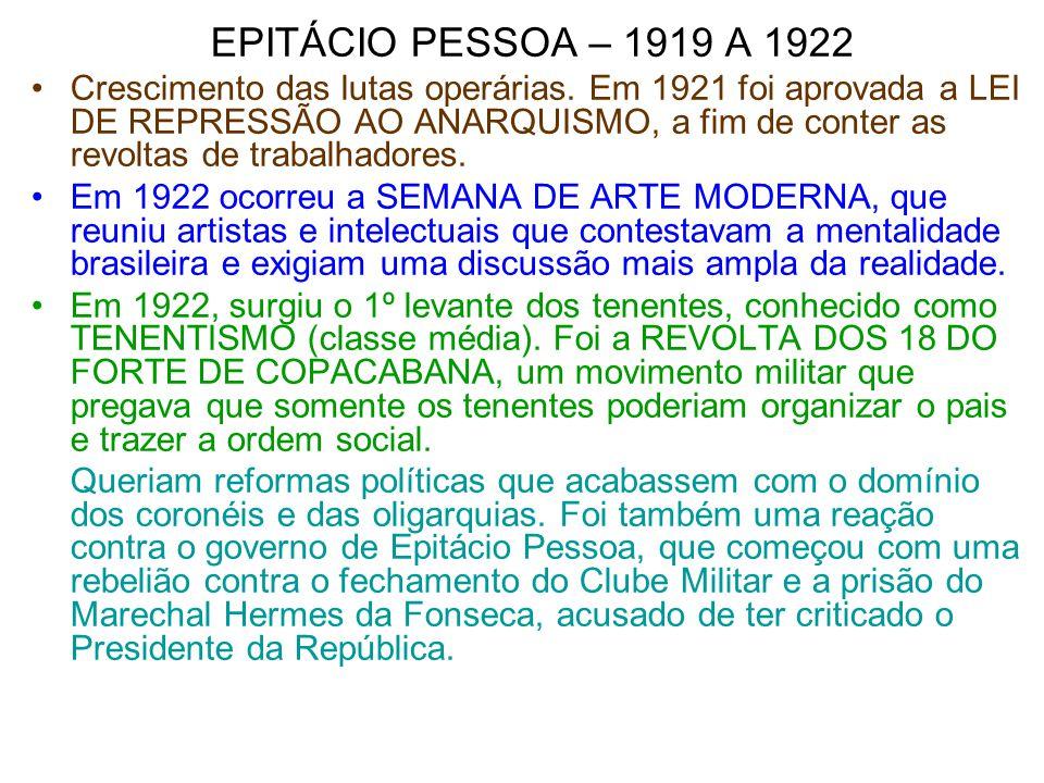 EPITÁCIO PESSOA – 1919 A 1922 Crescimento das lutas operárias. Em 1921 foi aprovada a LEI DE REPRESSÃO AO ANARQUISMO, a fim de conter as revoltas de t