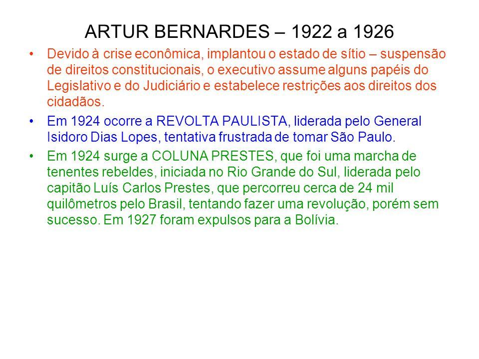 ARTUR BERNARDES – 1922 a 1926 Devido à crise econômica, implantou o estado de sítio – suspensão de direitos constitucionais, o executivo assume alguns