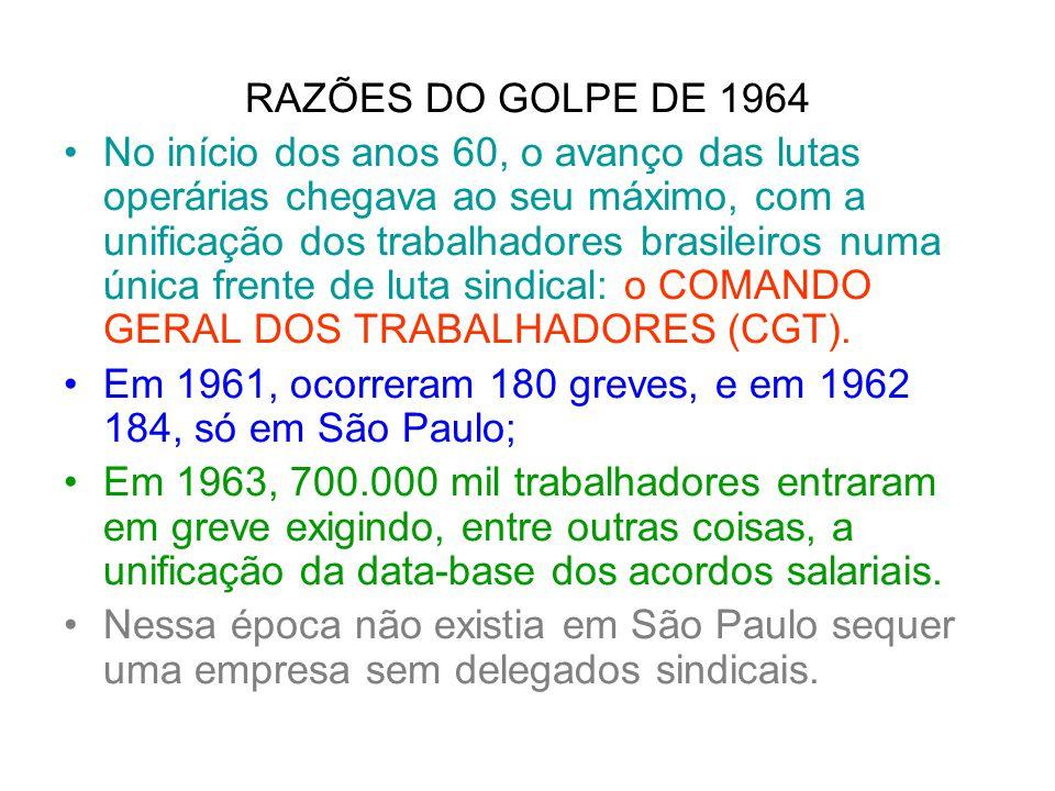 RAZÕES DO GOLPE DE 1964 No início dos anos 60, o avanço das lutas operárias chegava ao seu máximo, com a unificação dos trabalhadores brasileiros numa