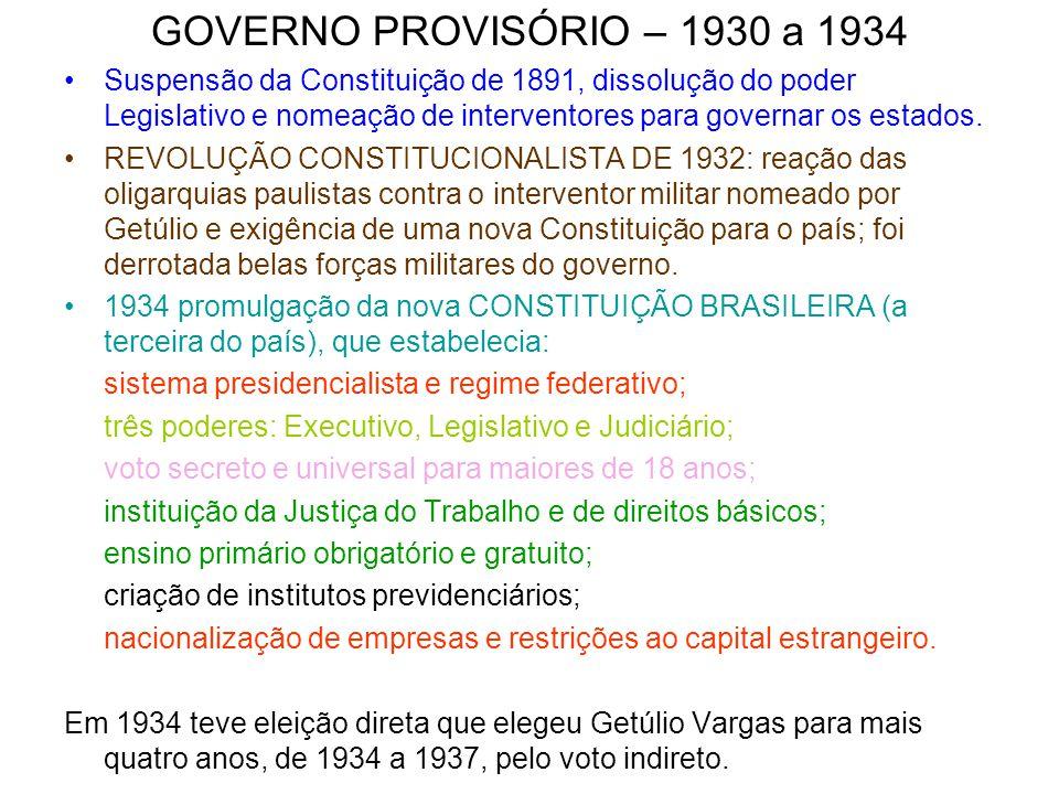 GOVERNO PROVISÓRIO – 1930 a 1934 Suspensão da Constituição de 1891, dissolução do poder Legislativo e nomeação de interventores para governar os estad