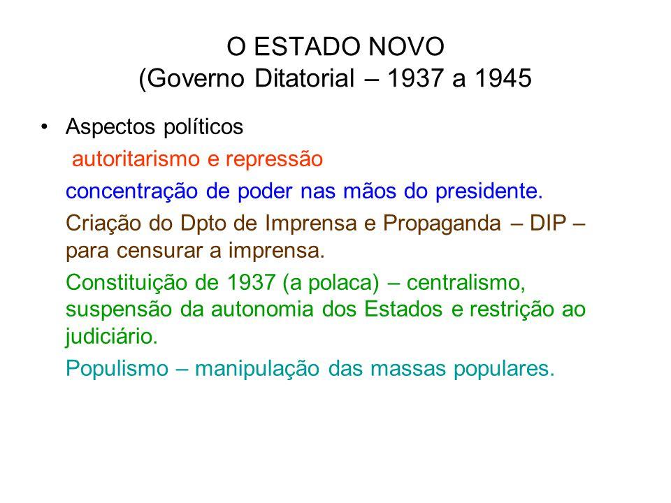 O ESTADO NOVO (Governo Ditatorial – 1937 a 1945 Aspectos políticos autoritarismo e repressão concentração de poder nas mãos do presidente. Criação do
