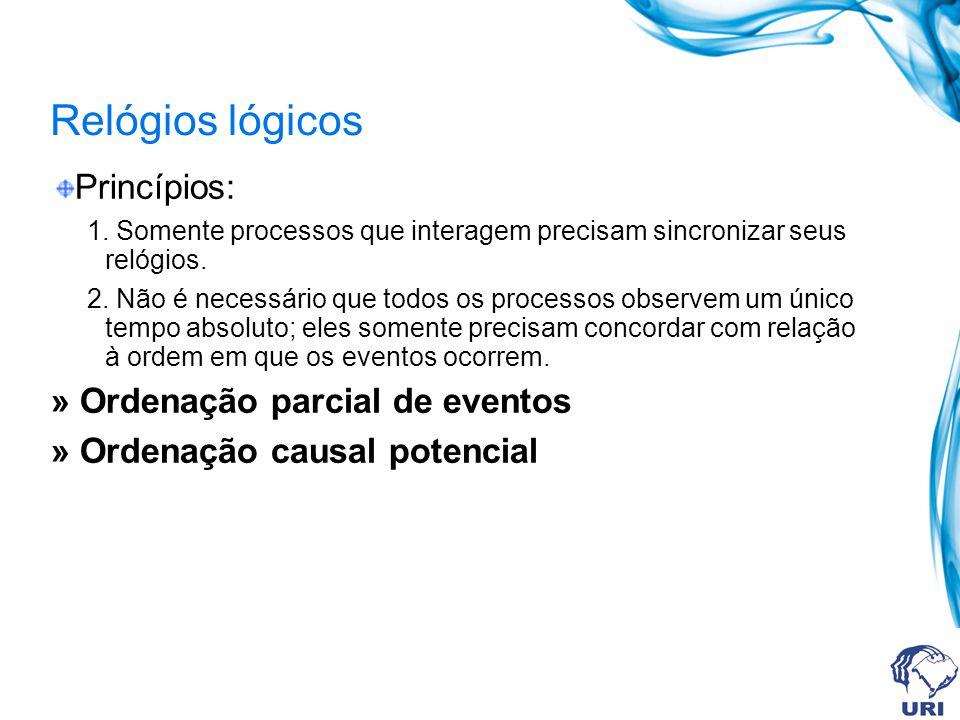 Relógios lógicos (cont.) Relação acontece-antes ( -» ): 1.