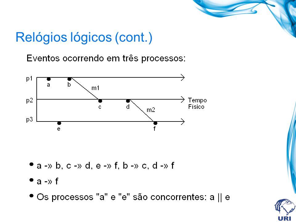 Algoritmos de eleição (cont.) Algoritmo de Anel: O algoritmo em anel ou LCR, iniciais de Le Lann, Chang e Roberts, serve para eleger um líder se os processos estiverem dispostos em um anel.