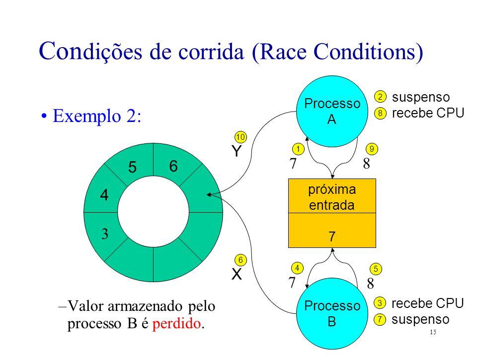 15 Exemplo 2: –Valor armazenado pelo processo B é perdido. 6 5 4 3 próxima entrada 7 Processo A Processo B 1 7 suspenso recebe CPU 2 8 suspenso 3 7 4