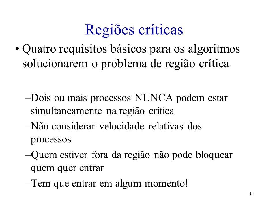 19 Quatro requisitos básicos para os algoritmos solucionarem o problema de região crítica –Dois ou mais processos NUNCA podem estar simultaneamente na