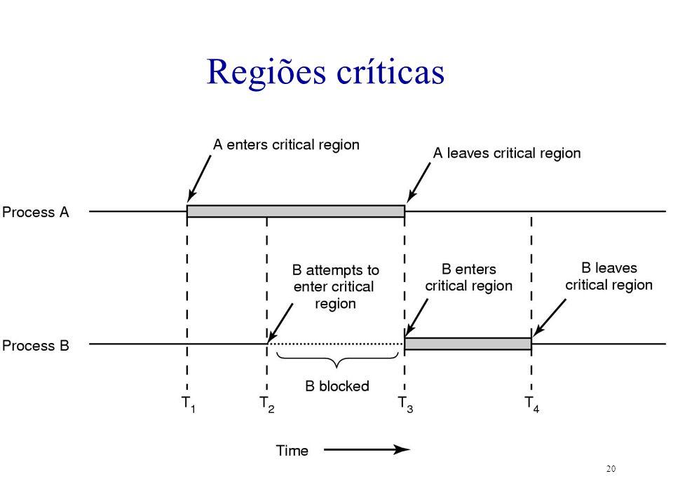 20 Regiões críticas
