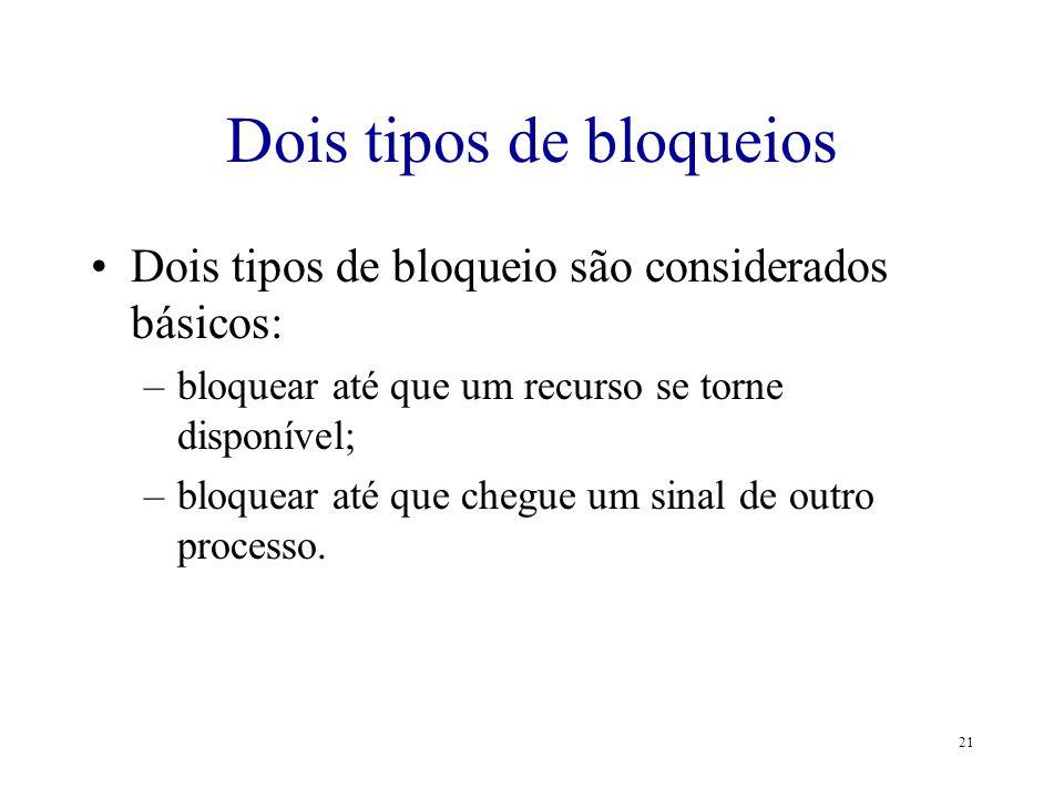Dois tipos de bloqueios Dois tipos de bloqueio são considerados básicos: –bloquear até que um recurso se torne disponível; –bloquear até que chegue um
