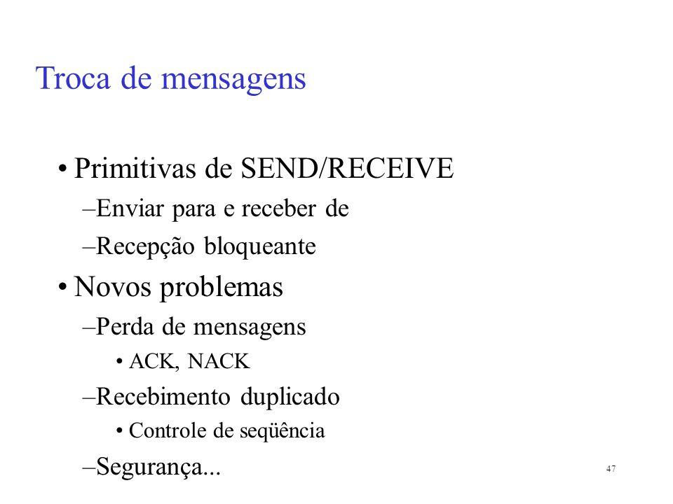 47 Primitivas de SEND/RECEIVE –Enviar para e receber de –Recepção bloqueante Novos problemas –Perda de mensagens ACK, NACK –Recebimento duplicado Cont