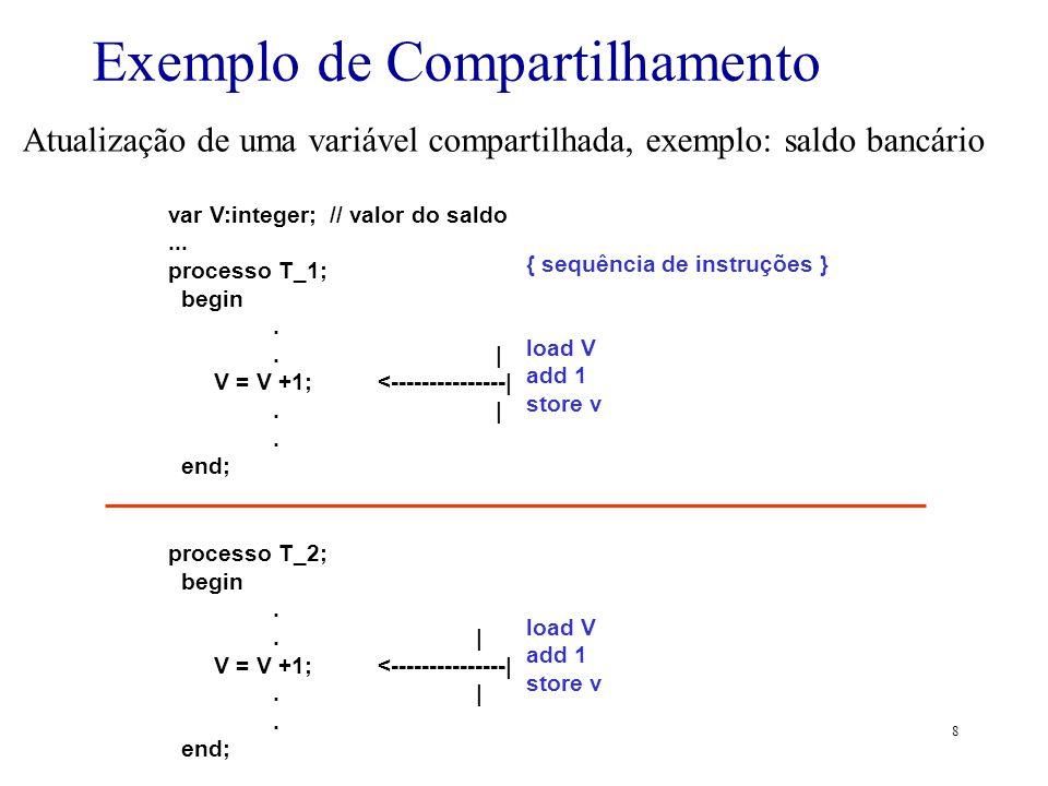 8 Exemplo de Compartilhamento Atualização de uma variável compartilhada, exemplo: saldo bancário var V:integer; // valor do saldo... processo T_1; beg