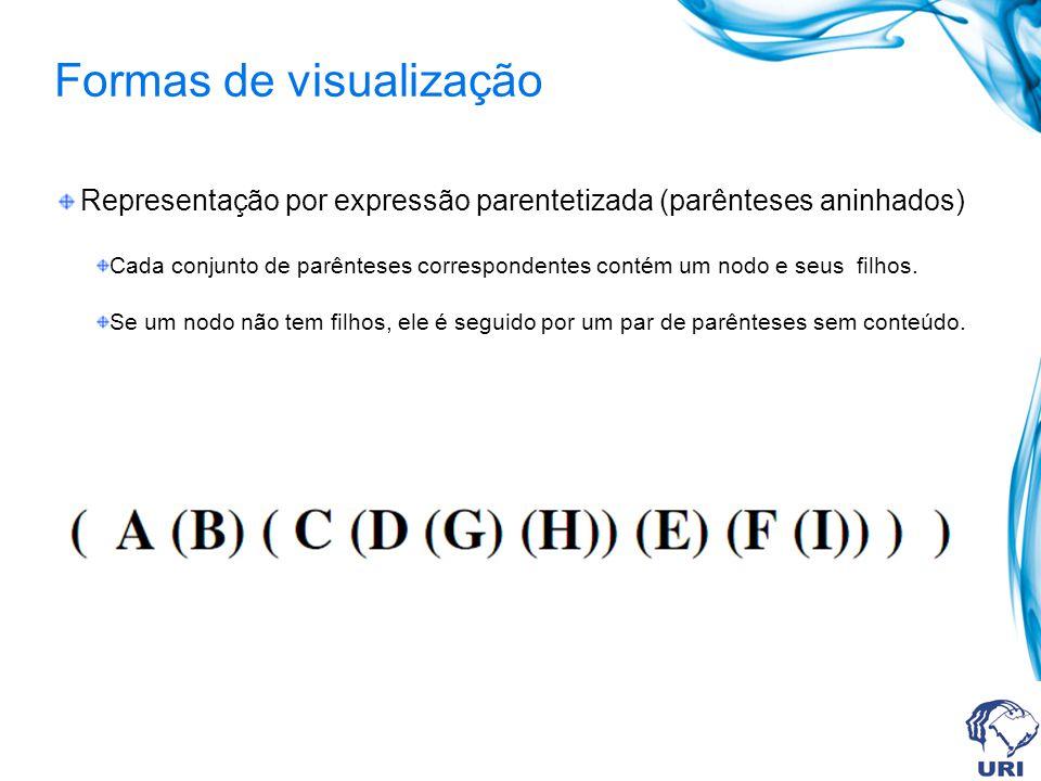 Formas de visualização Representação por expressão parentetizada (parênteses aninhados) Cada conjunto de parênteses correspondentes contém um nodo e s