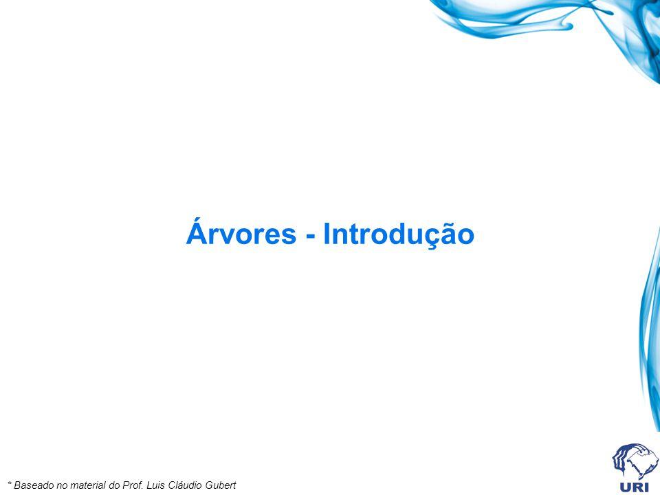 Árvores - Introdução * Baseado no material do Prof. Luis Cláudio Gubert
