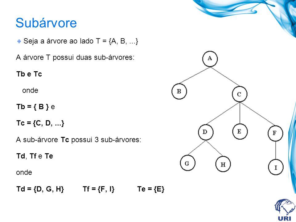 Subárvore Seja a árvore ao lado T = {A, B,...} A árvore T possui duas sub-árvores: Tb e Tc onde Tb = { B } e Tc = {C, D,...} A sub-árvore Tc possui 3