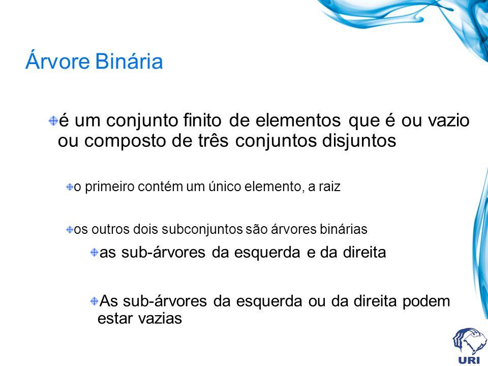 Árvore Binária é um conjunto finito de elementos que é ou vazio ou composto de três conjuntos disjuntos o primeiro contém um único elemento, a raiz os