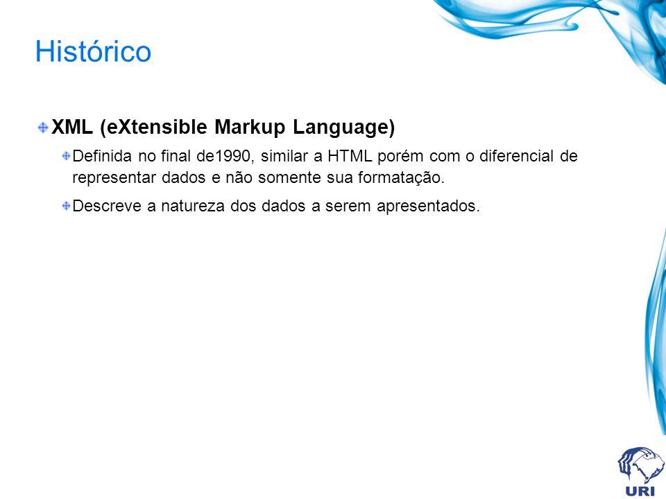 Histórico XML (eXtensible Markup Language) Definida no final de1990, similar a HTML porém com o diferencial de representar dados e não somente sua for