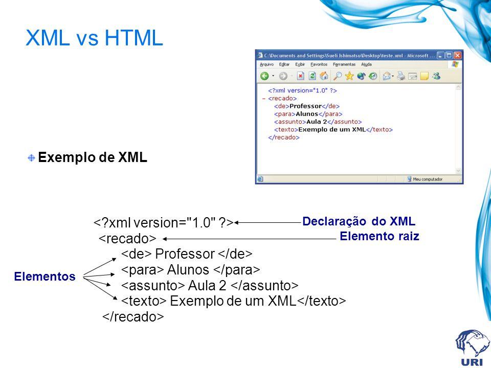 XML vs HTML Exemplo de XML Professor Alunos Aula 2 Exemplo de um XML Declaração do XML Elemento raiz Elementos