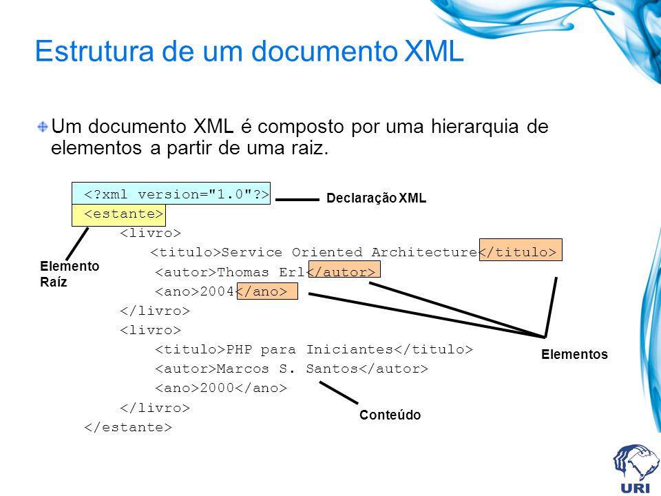 Estrutura de um documento XML Um documento XML é composto por uma hierarquia de elementos a partir de uma raiz. Declaração XML Elemento Raíz Elementos