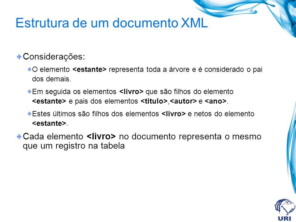 Estrutura de um documento XML Considerações: O elemento representa toda a árvore e é considerado o pai dos demais. Em seguida os elementos que são fil