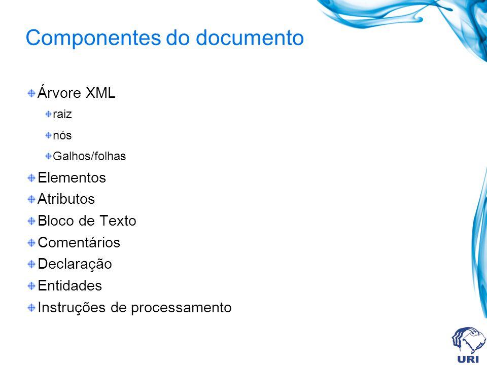 Componentes do documento Árvore XML raiz nós Galhos/folhas Elementos Atributos Bloco de Texto Comentários Declaração Entidades Instruções de processam