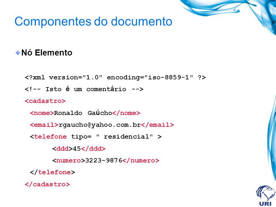 Componentes do documento Nó Elemento Ronaldo Ga ú cho rgaucho@yahoo.com.br 45 3223-9876