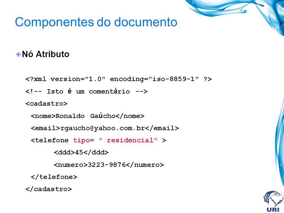 Componentes do documento Nó Atributo Ronaldo Ga ú cho rgaucho@yahoo.com.br 45 3223-9876