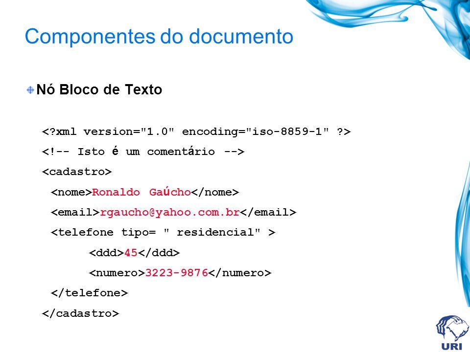 Componentes do documento Nó Bloco de Texto Ronaldo Ga ú cho rgaucho@yahoo.com.br 45 3223-9876
