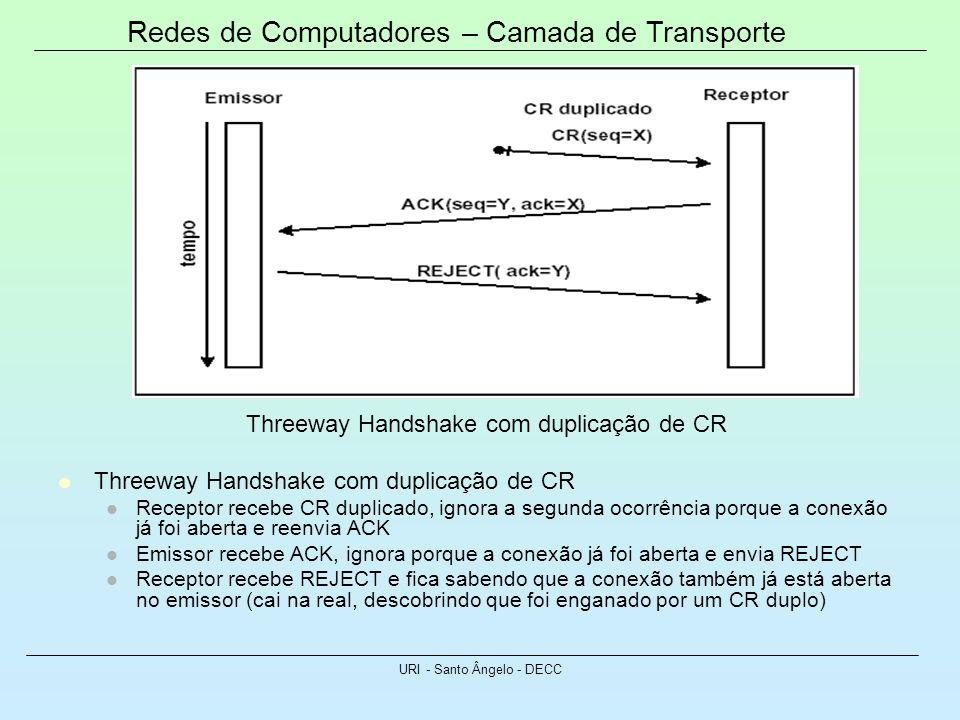 Redes de Computadores – Camada de Transporte URI - Santo Ângelo - DECC Threeway Handshake com duplicação de CR Receptor recebe CR duplicado, ignora a