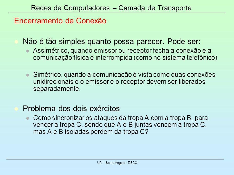 Redes de Computadores – Camada de Transporte URI - Santo Ângelo - DECC Encerramento de Conexão Não é tão simples quanto possa parecer. Pode ser: Assim