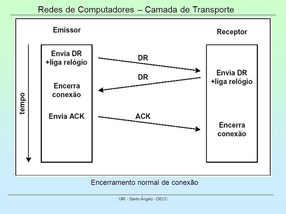 Redes de Computadores – Camada de Transporte URI - Santo Ângelo - DECC Encerramento normal de conexão