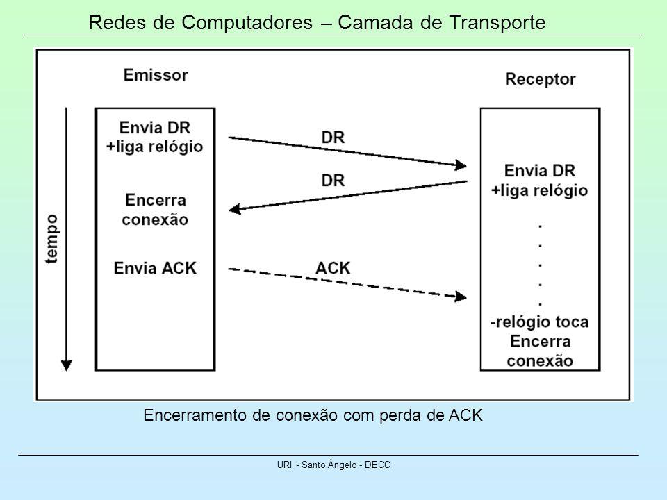 Redes de Computadores – Camada de Transporte URI - Santo Ângelo - DECC Encerramento de conexão com perda de ACK