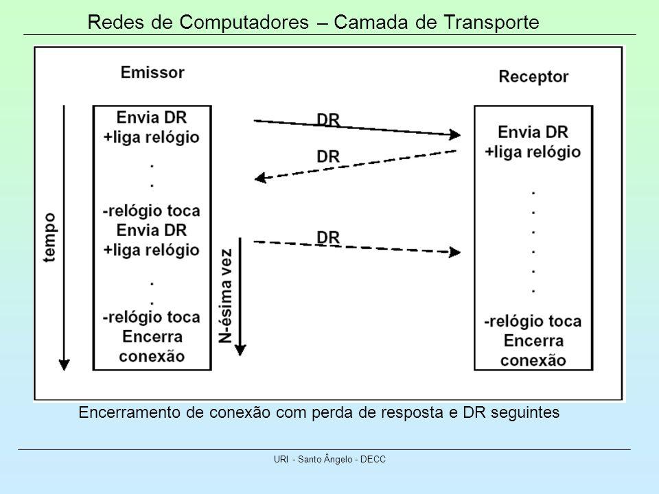Redes de Computadores – Camada de Transporte URI - Santo Ângelo - DECC Encerramento de conexão com perda de resposta e DR seguintes