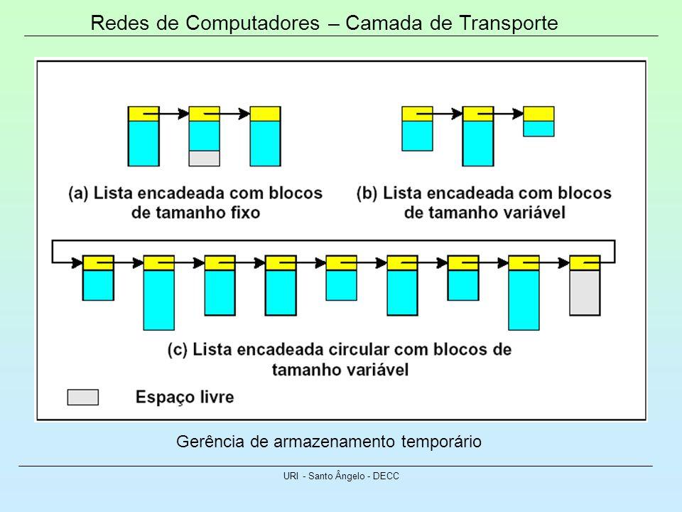 Redes de Computadores – Camada de Transporte URI - Santo Ângelo - DECC Gerência de armazenamento temporário