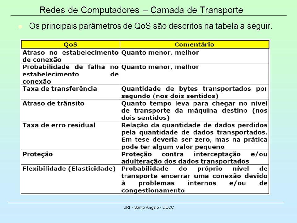 Redes de Computadores – Camada de Transporte URI - Santo Ângelo - DECC Os principais parâmetros de QoS são descritos na tabela a seguir.